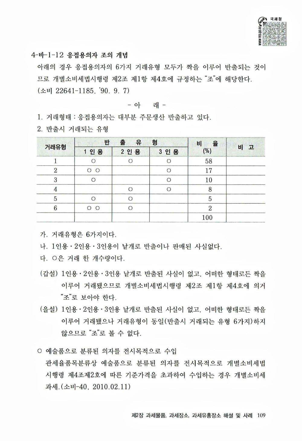 individual_consumption_tax_book_116